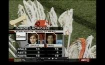 Syracuse vs JHU 3.15.08